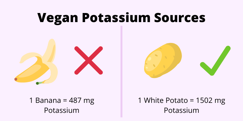 vegan potassium