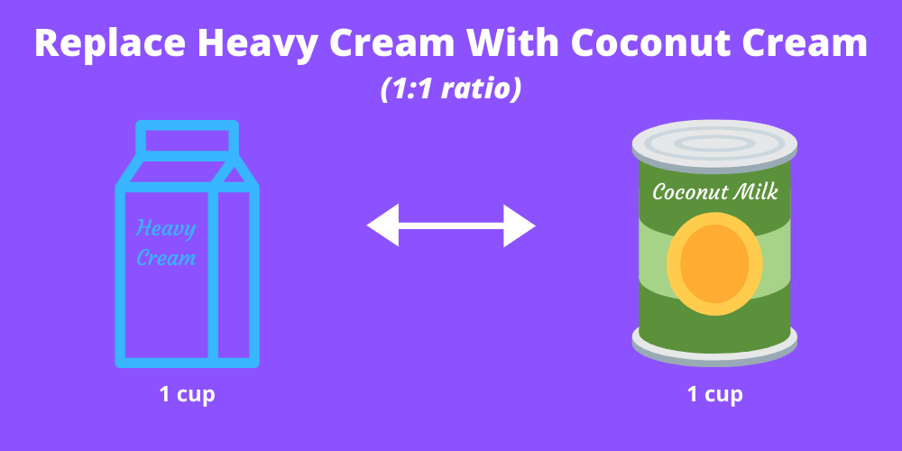 coconut cream as heavy cream substitute