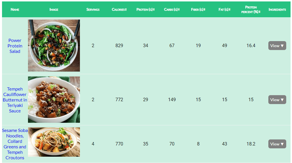 high calories vegan recipes