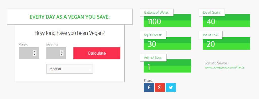 vegan calculator