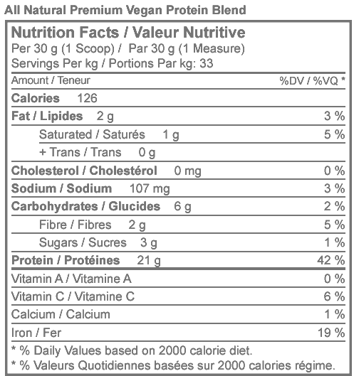 canadian protein vegan protein nutrition facts