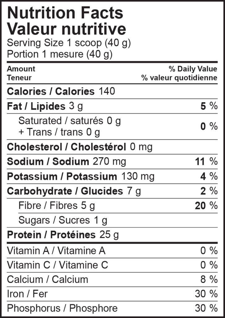 bodylogix nutrition facts