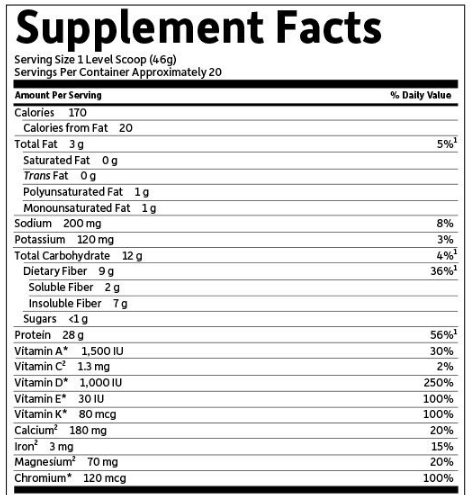 garden of life raw fit nutrition label