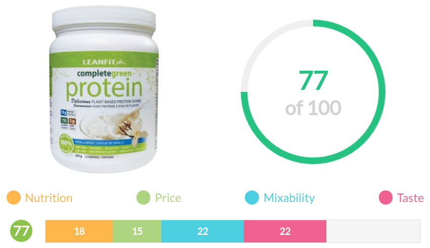 leanfit vegan protein powder review summary