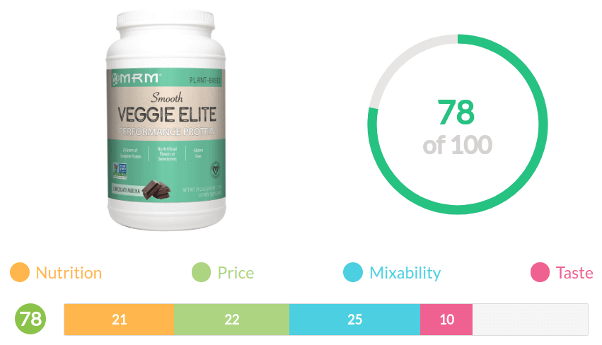 mrm veggie elite review breakdown