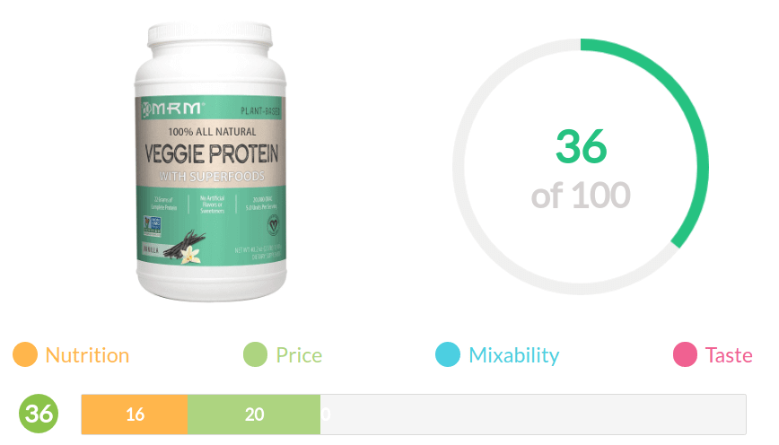 mrm veggie protein review summary