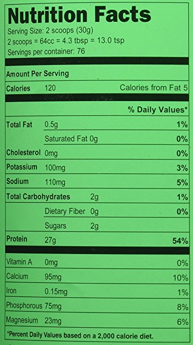 naked pea nutritional facts