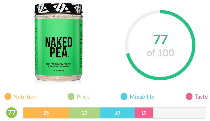 naked pea protein score breakdown