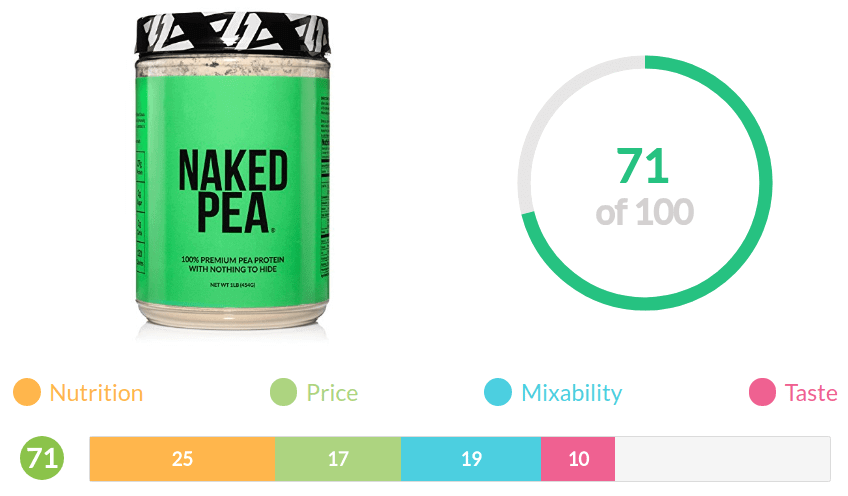naked pea protein review summary