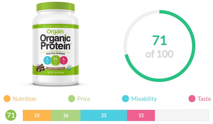 orgain vegan protein powder summary