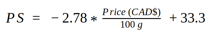 pricing score for canadian proteins