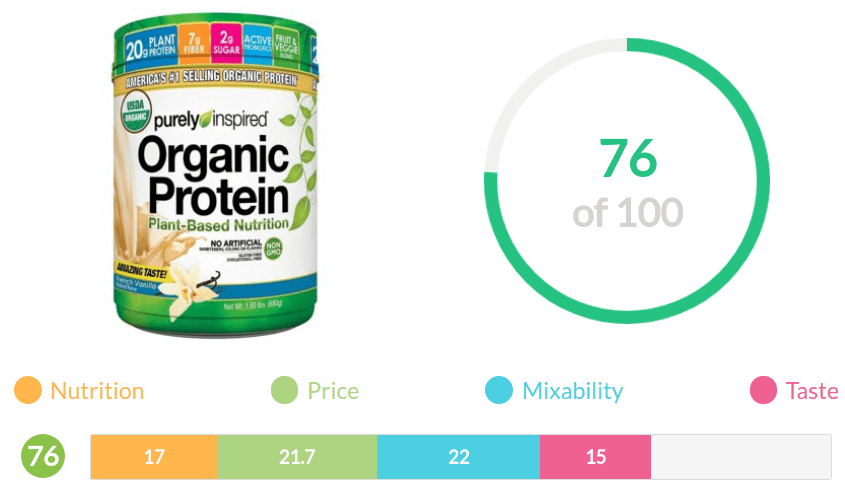 purely inspired vegan protein powder summary