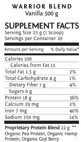 sunwarrior nutrition label