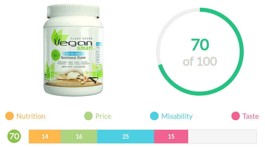 vegansmart vegan protein powder review