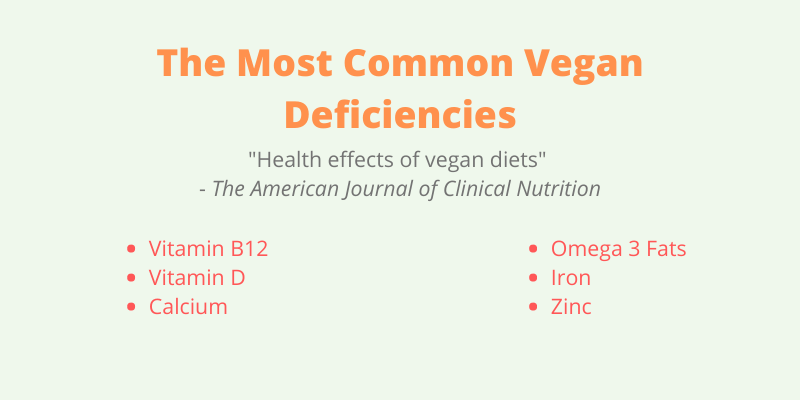 vegan deficiencies